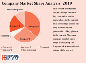 Champagne Sales Market Size And Growth 2020-2027 photo