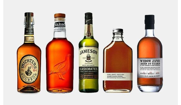 Whiskies Market Gross Margin 2020: Highland Park, Glenmorangie, Laphroaig photo