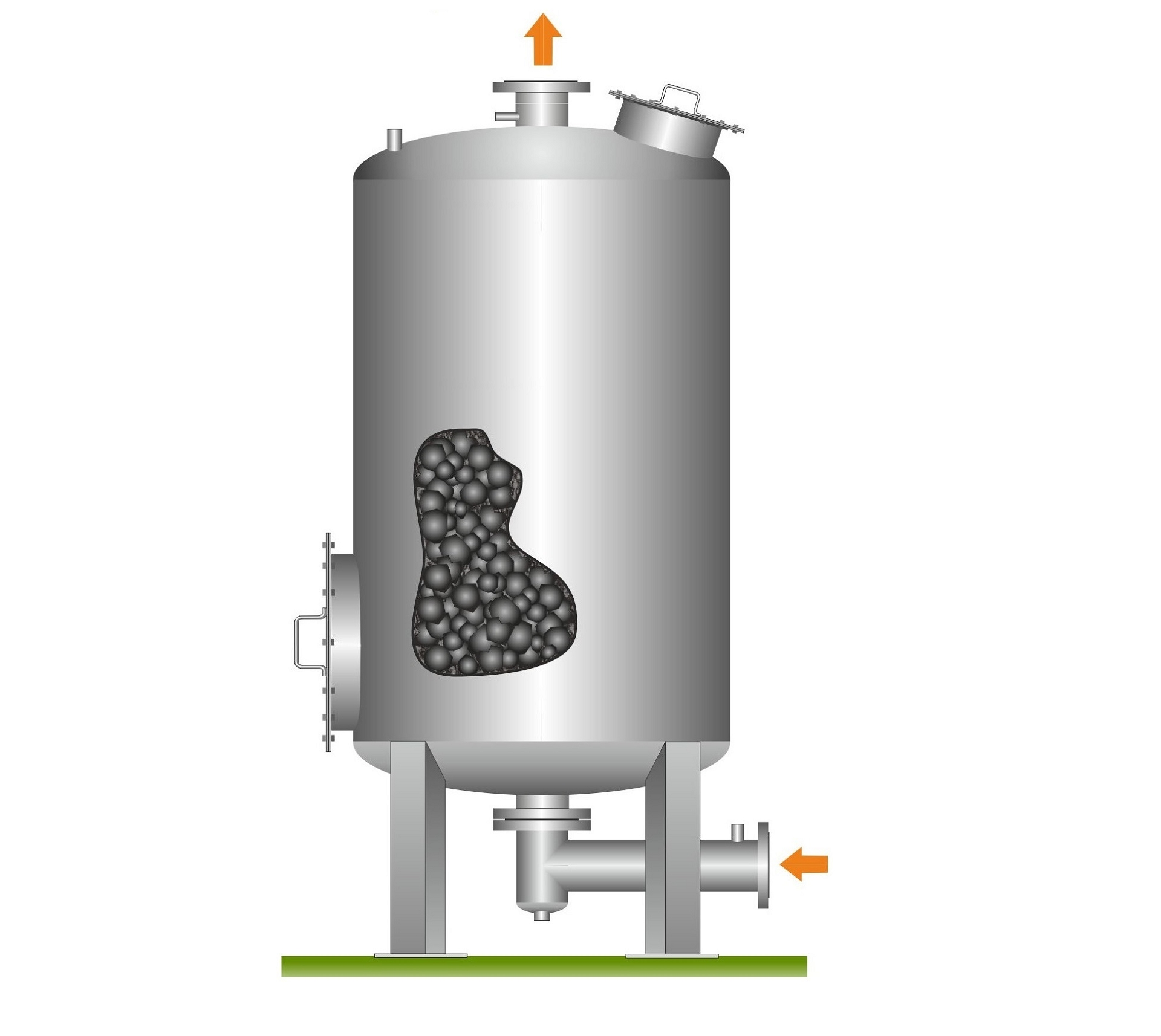 Survey: Impact Of Covid-19 On Activated Carbon Filter Market Insights 2020 Demand Growing Rapidly With Major Player- Tigg, Oxbow, Gongquan Water, Lenntech, Westech – The Daily Chronicle photo