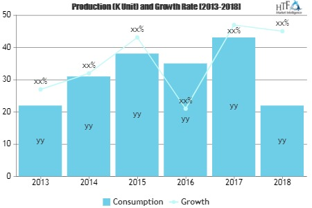 Rum Market Will Generate Massive Revenue In Future- A Comprehensive Study On Key Players: Bacardi, Lambs, Tanduay, Captain Morgan – Scientect photo