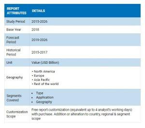 Liquid Water Enhancers (lwe) Market Is Booming Worldwide (2020-2027) photo