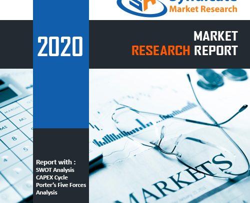 Global Mezcal Market Size, Share, Growth, Trends 2020 – 2026 : Pernod Ricard, Ilegal Mezcal, William Grant & Sons Ltd, Rey Campero photo