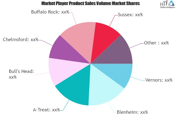 Ginger Ale Market To See New Growth Cycle : Vernors, Blenheim, A-treat, Bull's Head photo