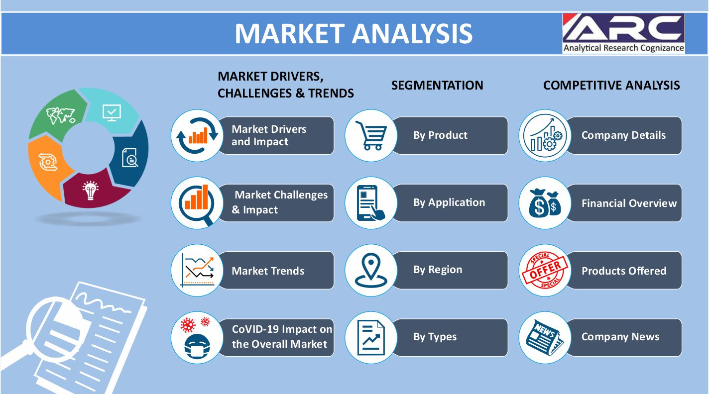 Covid-19 Impact Analysis-global Gluten-free Beer Industry Market Research Report Excellent Growth, Regions And Key Players, Types, Applications, Trend Analysis 2026 – Prnews Leader photo