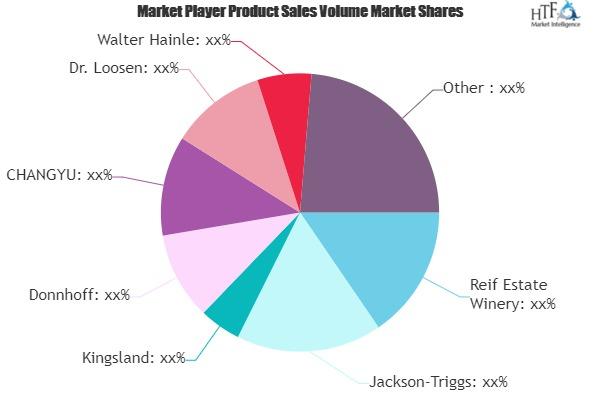 Ice Wine Market To Eyewitness Massive Growth By 2026 photo