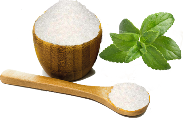Impact Of Covid-19 On Global Sweetening Agent Market 2020 photo
