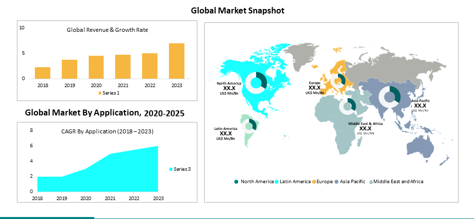 Tequila Market Size, Global Analytical Overview, Key Players, Regional Demand, Trends And Forecast To 2026 – Neighborwebsj photo