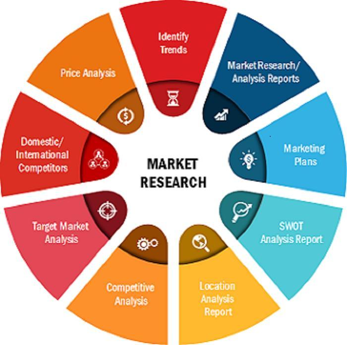 Tequila Market Disclosing Latest Trends, Growth Analysis And Advancement photo