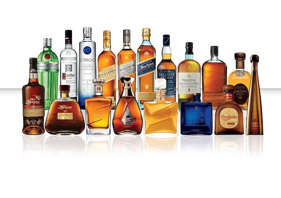 Diageo Tops Up Interim Dividend After Organic Sales Increase photo