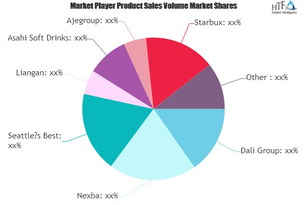 Coffee And Tea Drinks Market Growing Popularity And Emerging Trends photo