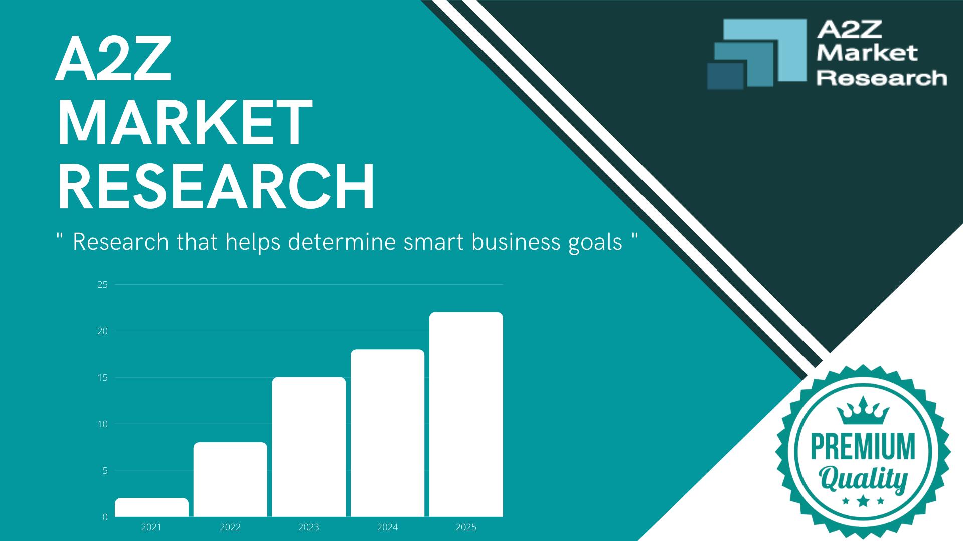Comprehensive Report On Cachaça Market 2021 photo