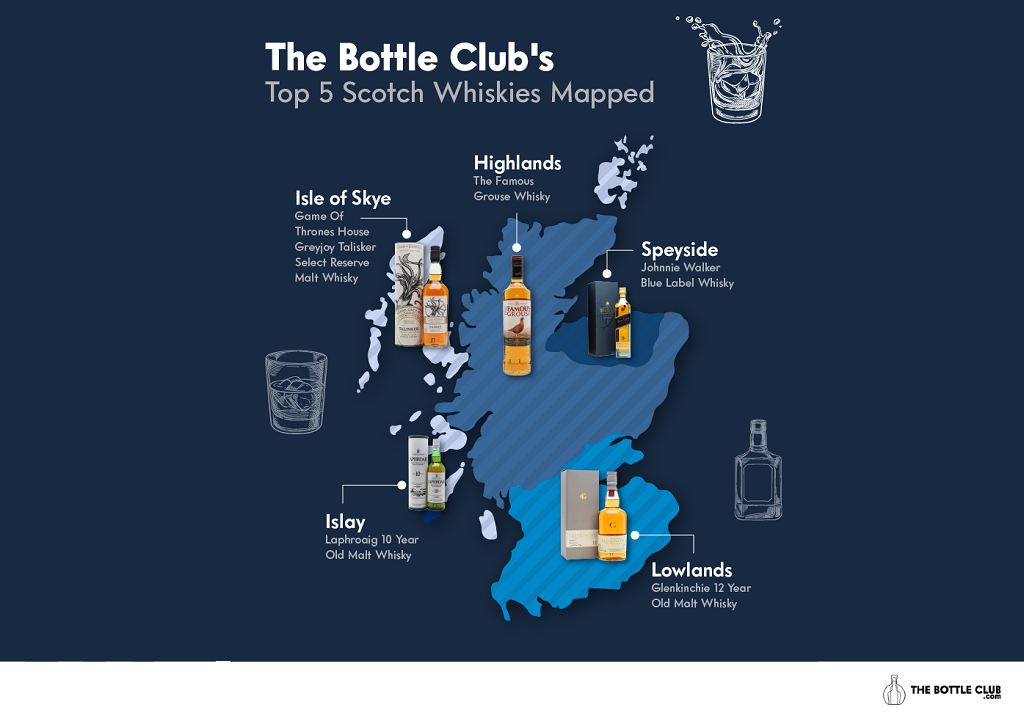 Top Drams From Scotland's Whisky Areas Are Revealed photo