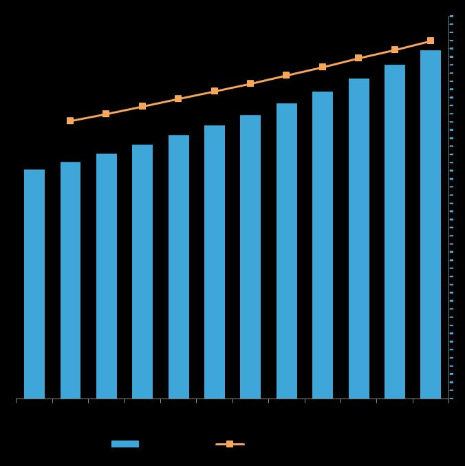 Global Sake Market Trends, Leading Players – Aramasa Co, Ltd., Asahishuzo Co., Ltd., Blue Current Brewery, Gekkeikan Sake Co., Ltd, Hakutsuru Sake Brewing Co., Ltd, Kanpai London Craft Sake, Ozeki Corporation, Sun Masamune Pty Limited, Takara Sake Usa I photo
