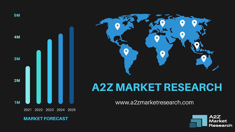 Impact Of Covid-19 On Cachaca Market 2021 photo