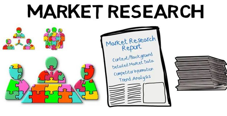 Global Sweeteners Market Research Report 2020 photo