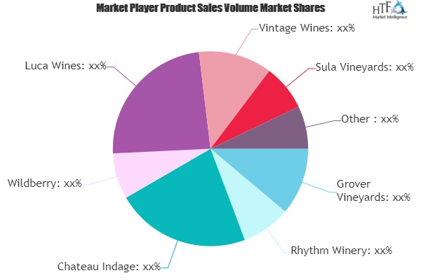 Fruit Wine Market To Eyewitness Massive Growth By 2026 photo